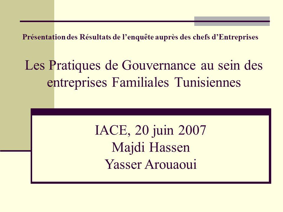 Les Pratiques de Gouvernance au sein des entreprises Familiales Tunisiennes Présentation des Résultats de lenquête auprès des chefs dEntreprises IACE, 20 juin 2007 Majdi Hassen Yasser Arouaoui