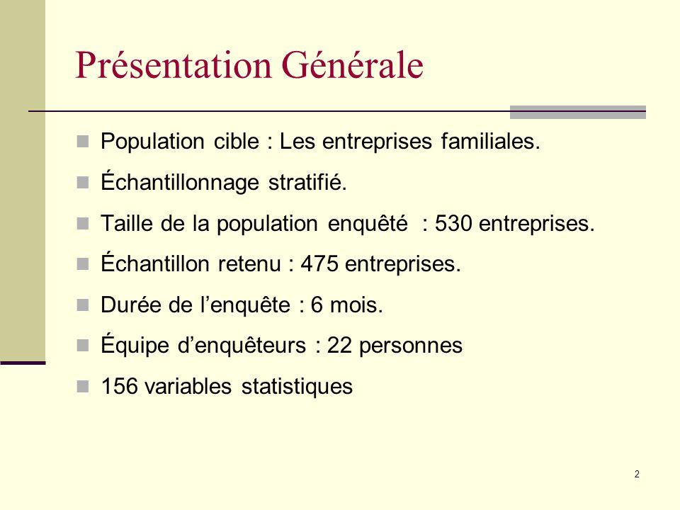 2 Présentation Générale Population cible : Les entreprises familiales.