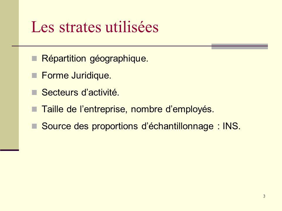 3 Les strates utilisées Répartition géographique. Forme Juridique.