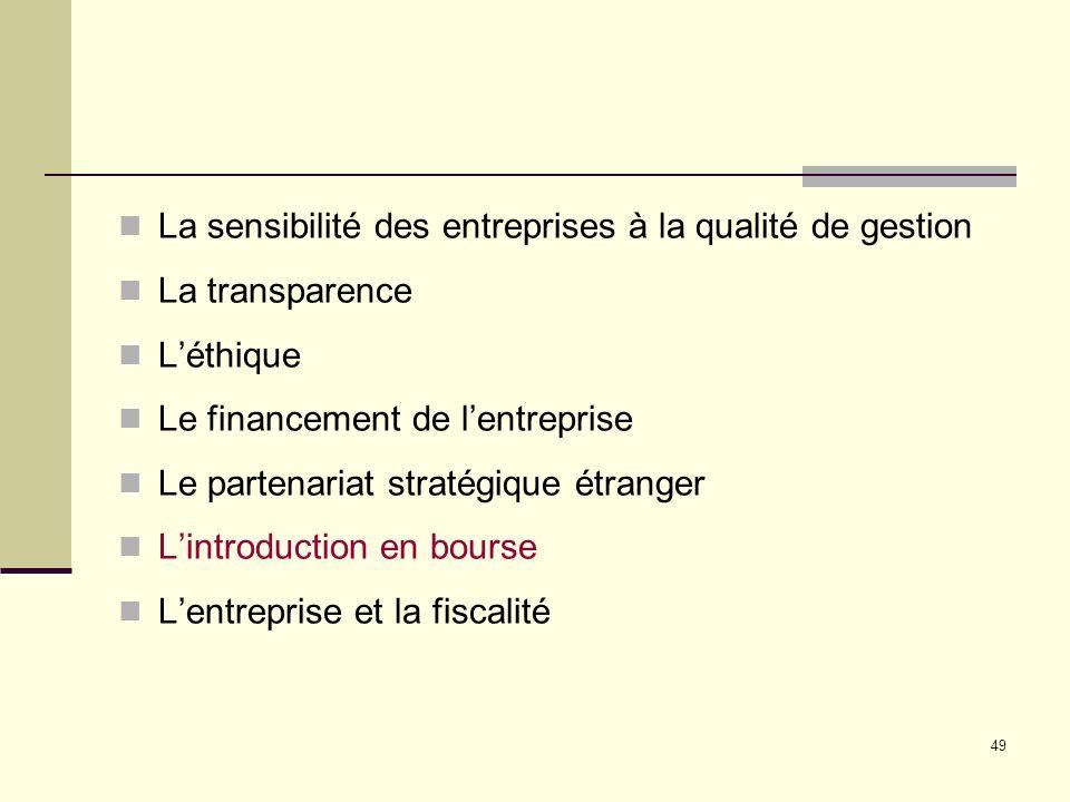 49 La sensibilité des entreprises à la qualité de gestion La transparence Léthique Le financement de lentreprise Le partenariat stratégique étranger Lintroduction en bourse Lentreprise et la fiscalité