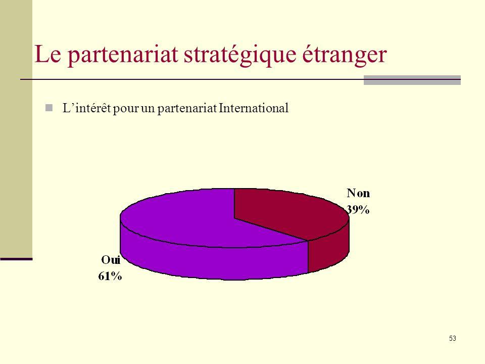 53 Lintérêt pour un partenariat International Le partenariat stratégique étranger