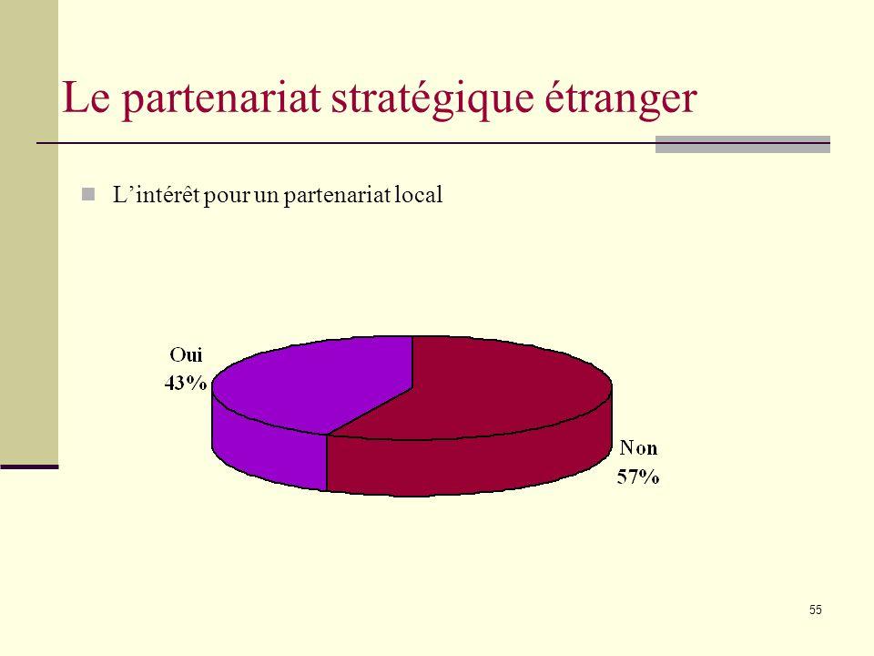 55 Lintérêt pour un partenariat local Le partenariat stratégique étranger