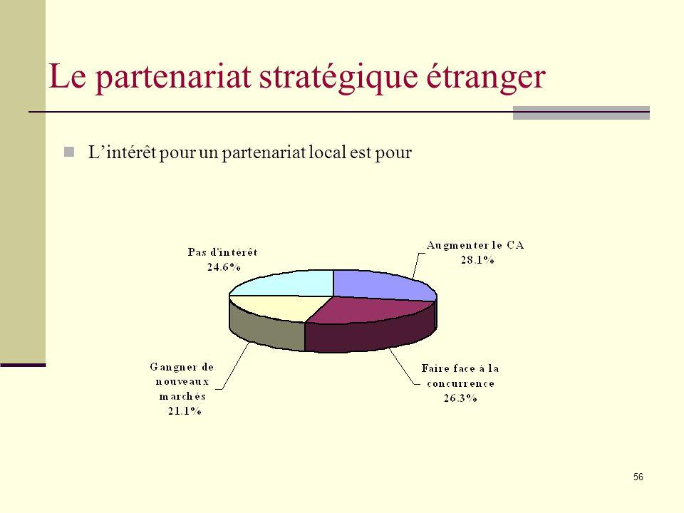 56 Lintérêt pour un partenariat local est pour Le partenariat stratégique étranger
