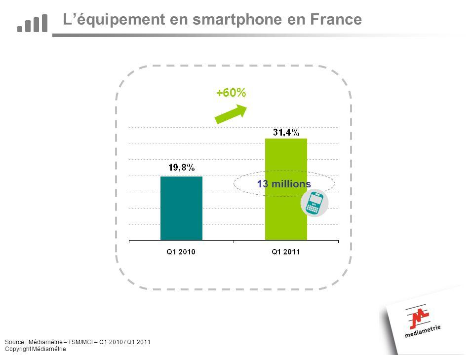 Léquipement en smartphone en France +60% Source : Médiamétrie – TSM/MCI – Q1 2010 / Q1 2011 Copyright Médiamétrie 13 millions