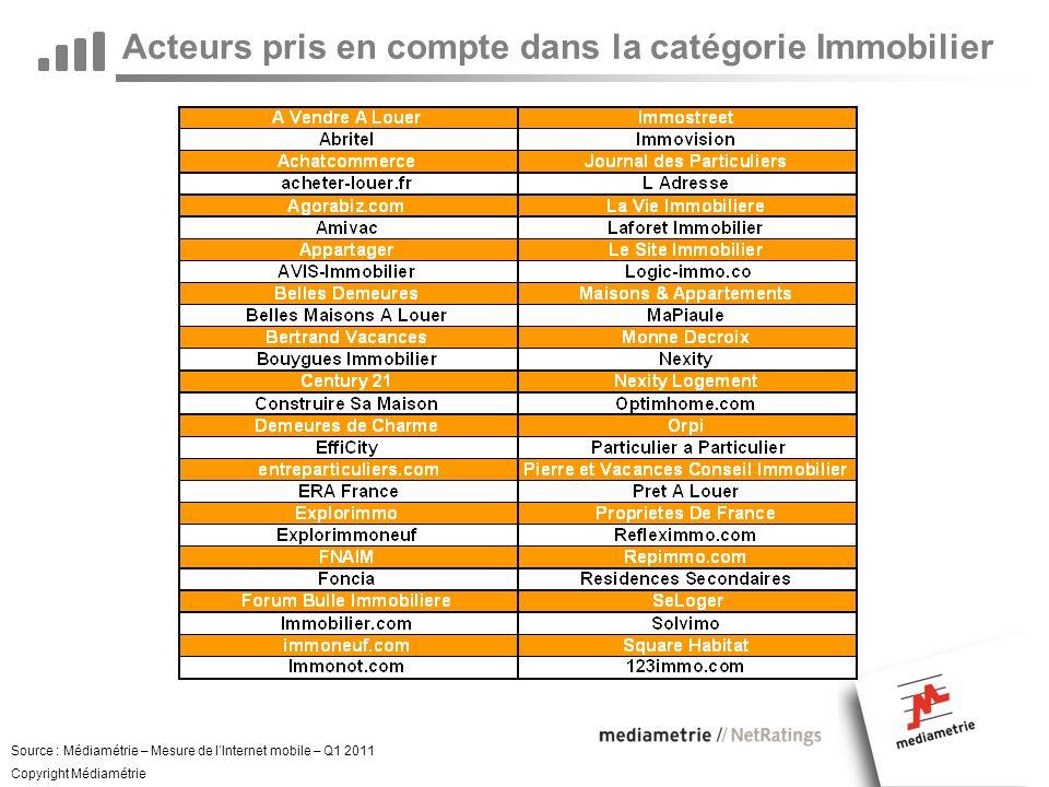 Acteurs pris en compte dans la catégorie Immobilier Source : Médiamétrie – Mesure de lInternet mobile – Q1 2011 Copyright Médiamétrie