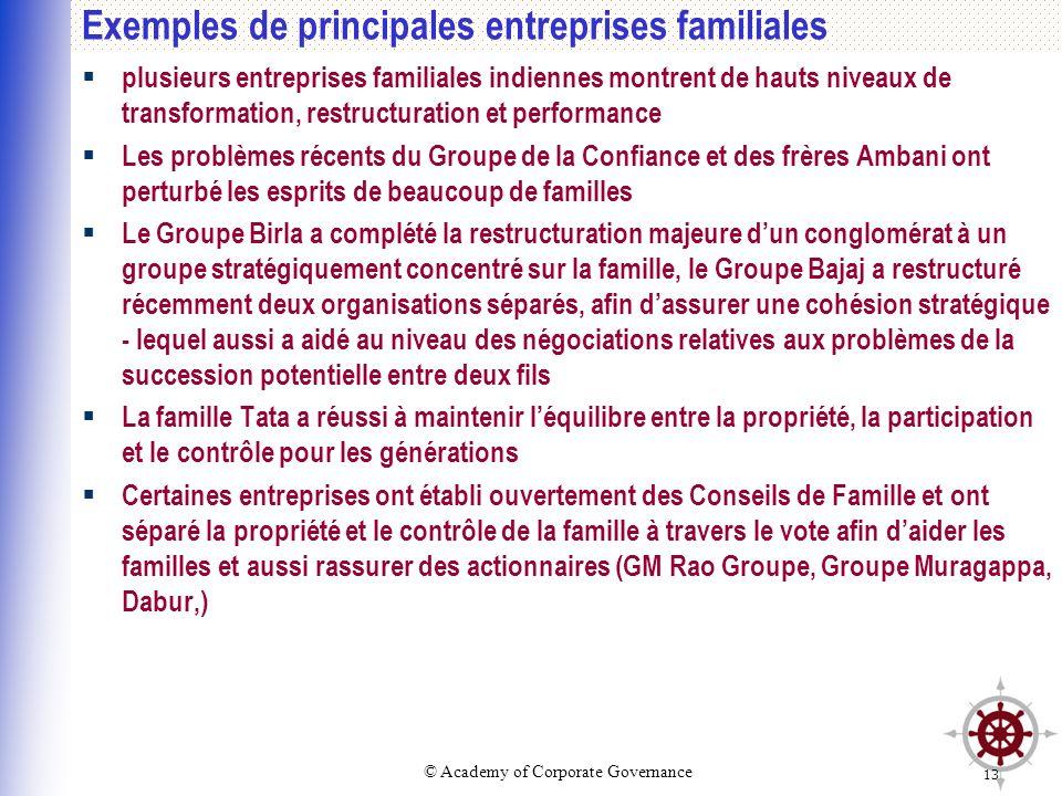 © Academy of Corporate Governance 13 Exemples de principales entreprises familiales plusieurs entreprises familiales indiennes montrent de hauts nivea