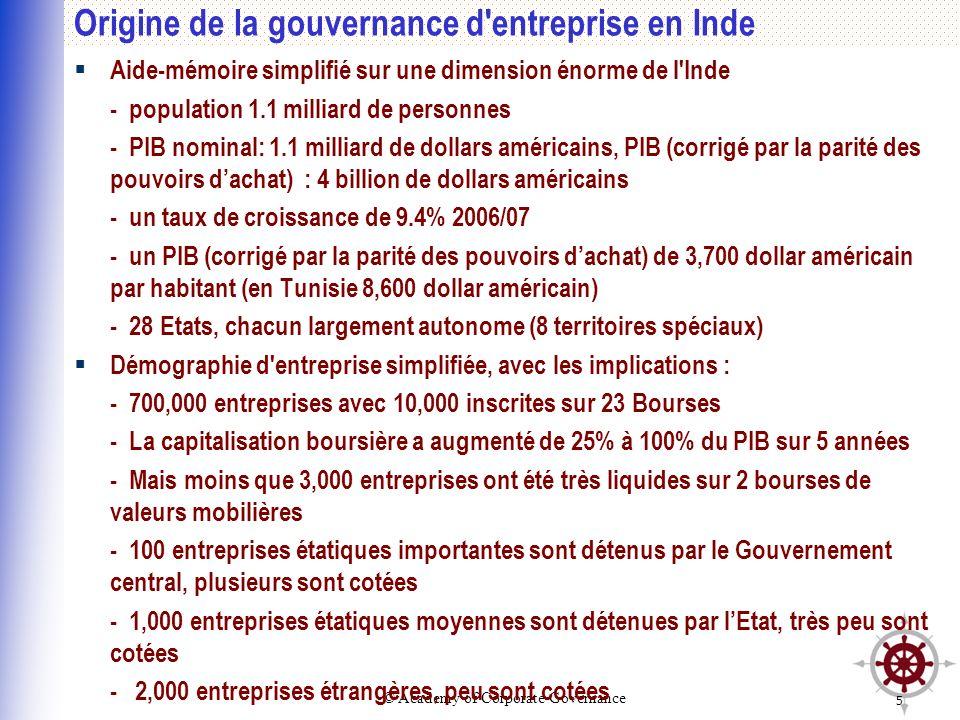 © Academy of Corporate Governance 5 Origine de la gouvernance d'entreprise en Inde Aide-mémoire simplifié sur une dimension énorme de l'Inde - populat