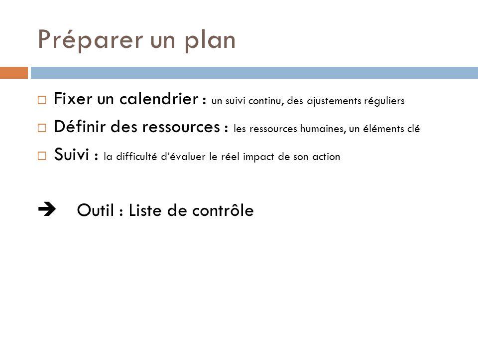 Préparer un plan Fixer un calendrier : un suivi continu, des ajustements réguliers Définir des ressources : les ressources humaines, un éléments clé Suivi : la difficulté dévaluer le réel impact de son action Outil : Liste de contrôle