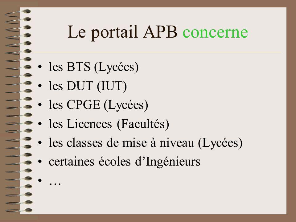 Le portail APB concerne les BTS (Lycées) les DUT (IUT) les CPGE (Lycées) les Licences (Facultés) les classes de mise à niveau (Lycées) certaines école