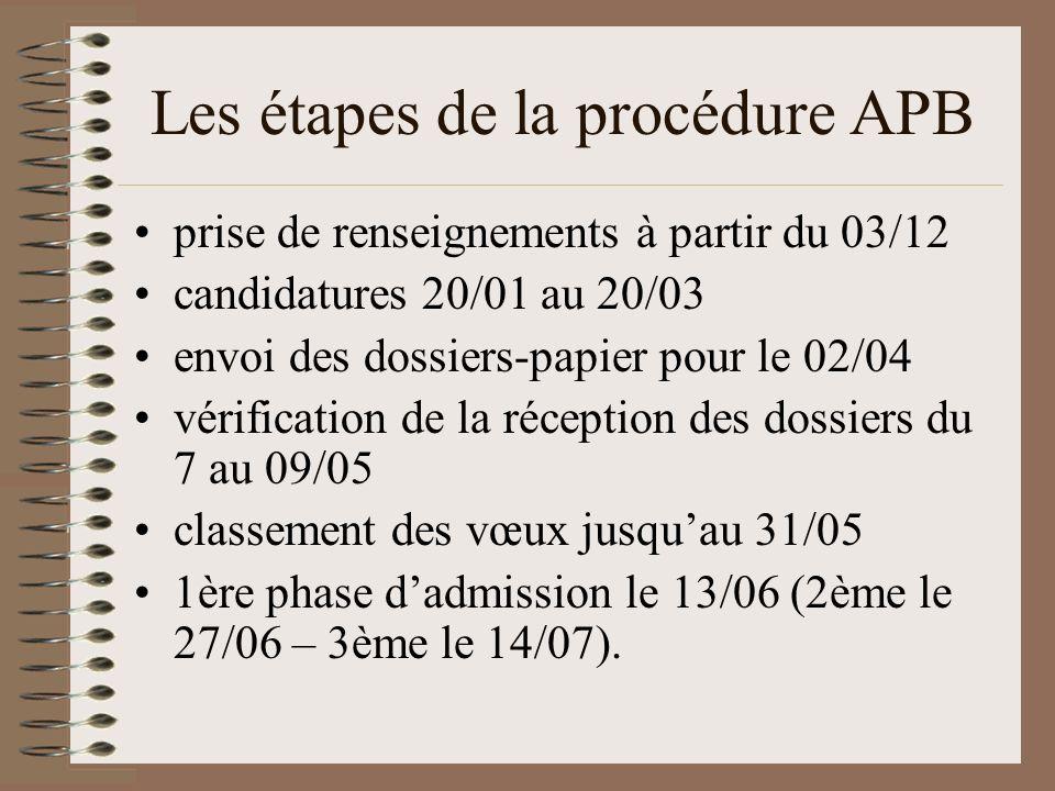 Les étapes de la procédure APB prise de renseignements à partir du 03/12 candidatures 20/01 au 20/03 envoi des dossiers-papier pour le 02/04 vérificat