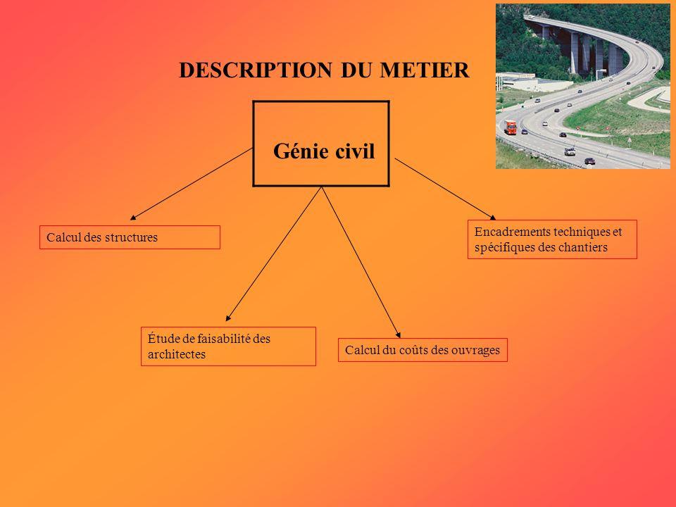 DESCRIPTION DU METIER Génie civil Calcul des structures Étude de faisabilité des architectes Calcul du coûts des ouvrages Encadrements techniques et spécifiques des chantiers