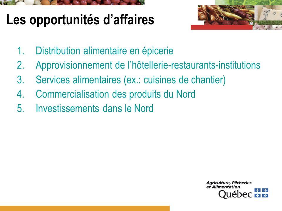 Les opportunités daffaires 1.Distribution alimentaire en épicerie 2.Approvisionnement de lhôtellerie-restaurants-institutions 3.Services alimentaires