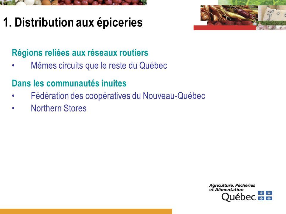 1. Distribution aux épiceries Régions reliées aux réseaux routiers Mêmes circuits que le reste du Québec Dans les communautés inuites Fédération des c