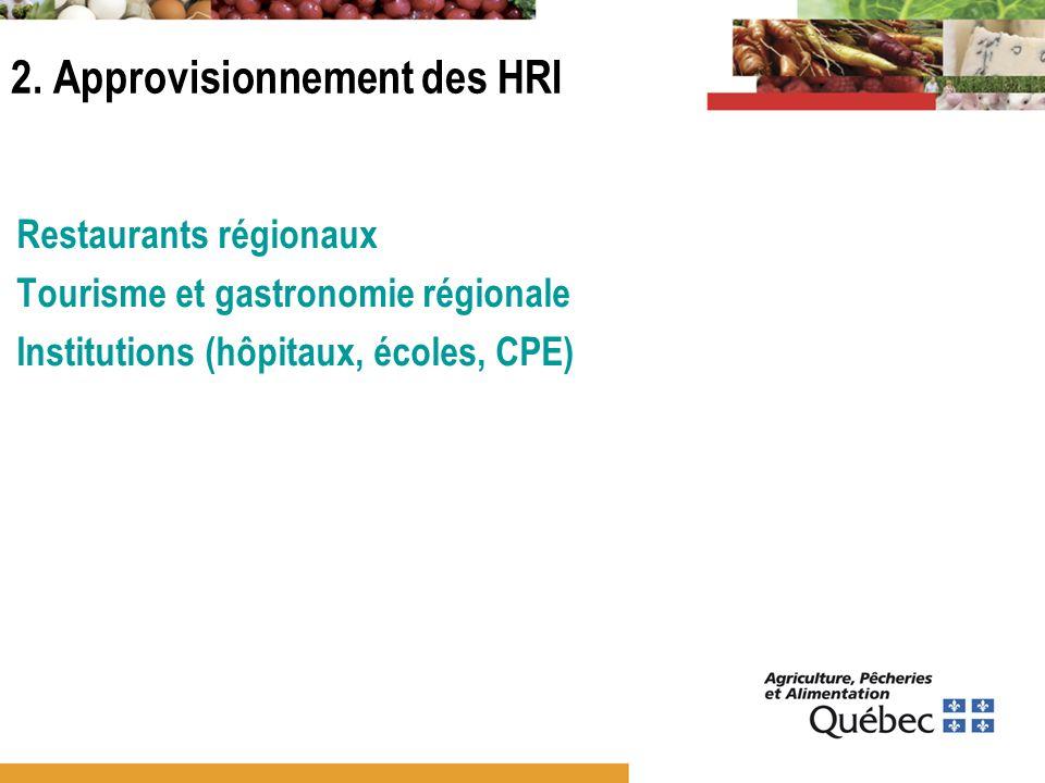 2. Approvisionnement des HRI Restaurants régionaux Tourisme et gastronomie régionale Institutions (hôpitaux, écoles, CPE)