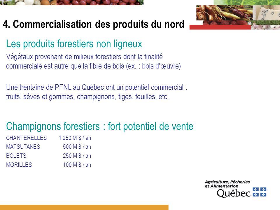 Les produits forestiers non ligneux Végétaux provenant de milieux forestiers dont la finalité commerciale est autre que la fibre de bois (ex. : bois d