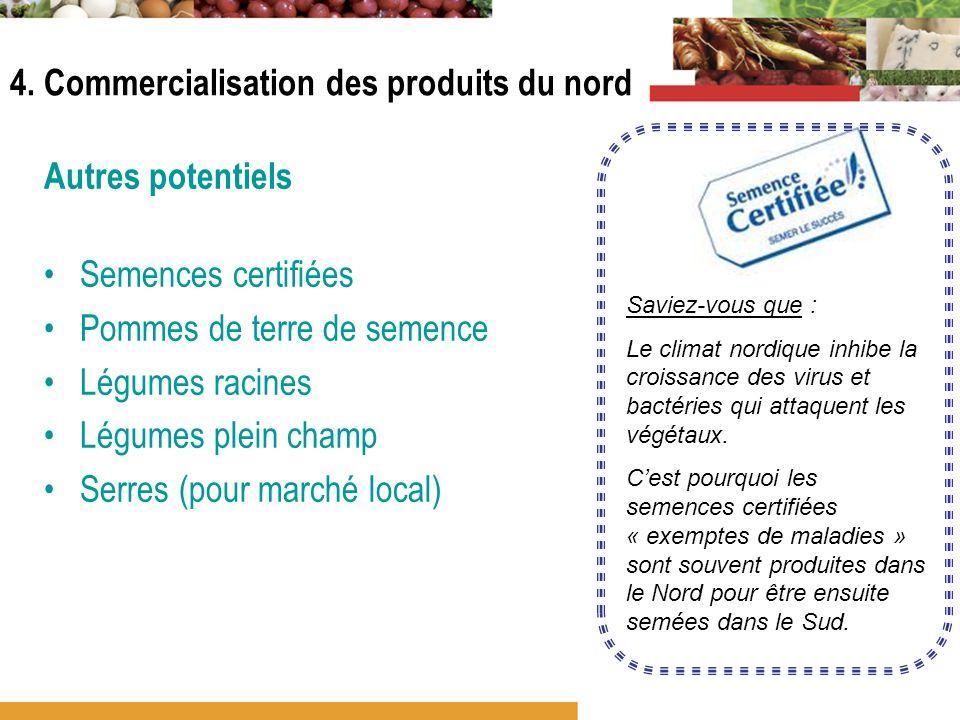 Autres potentiels Semences certifiées Pommes de terre de semence Légumes racines Légumes plein champ Serres (pour marché local) 4. Commercialisation d