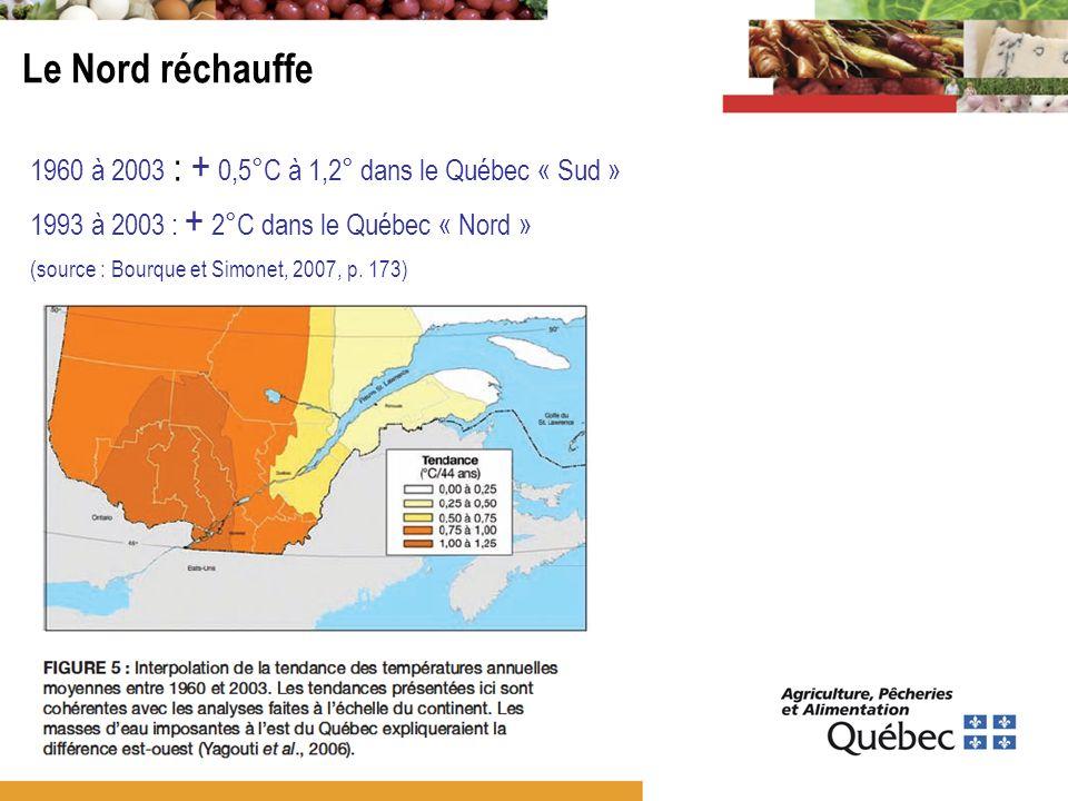 Le Nord réchauffe 1960 à 2003 : + 0,5°C à 1,2° dans le Québec « Sud » 1993 à 2003 : + 2°C dans le Québec « Nord » (source : Bourque et Simonet, 2007,