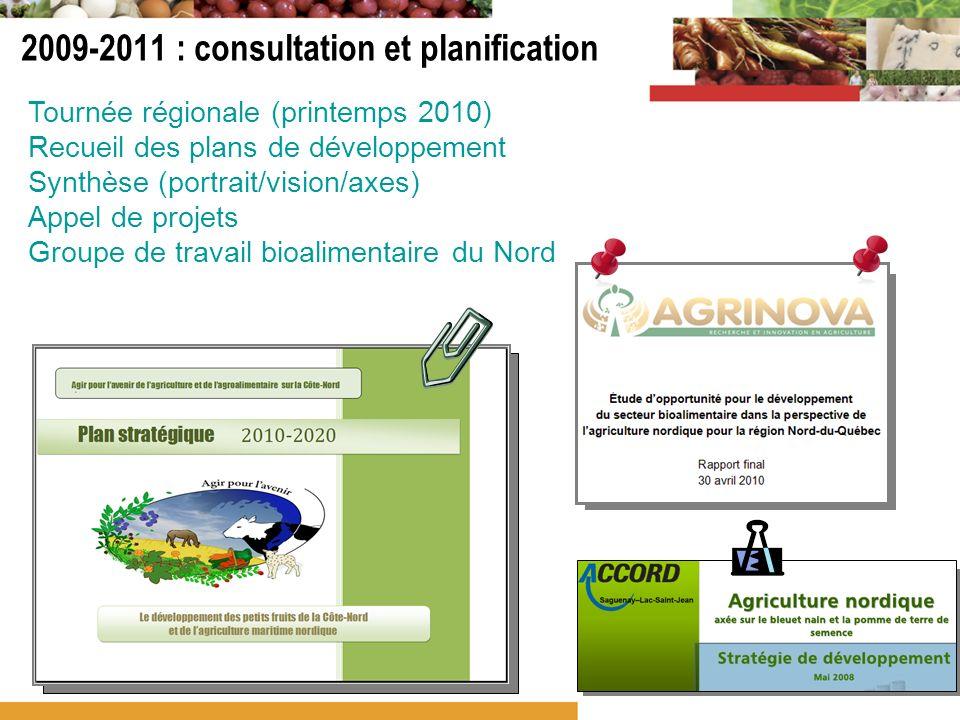 2009-2011 : consultation et planification Tournée régionale (printemps 2010) Recueil des plans de développement Synthèse (portrait/vision/axes) Appel