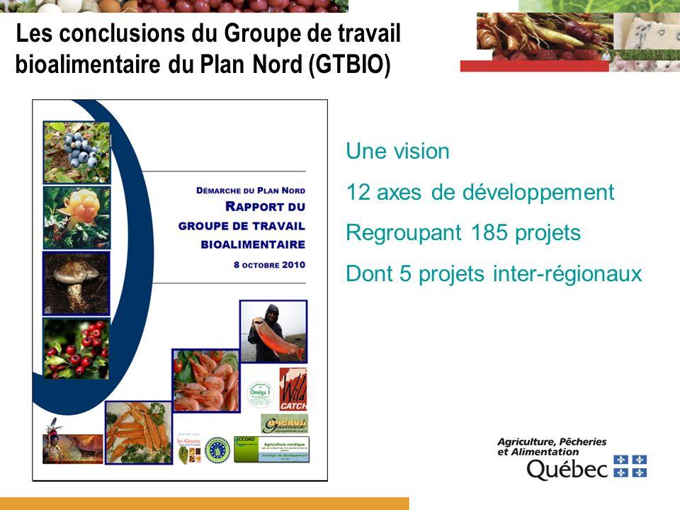 Les conclusions du Groupe de travail bioalimentaire du Plan Nord (GTBIO) Une vision 12 axes de développement Regroupant 185 projets Dont 5 projets int