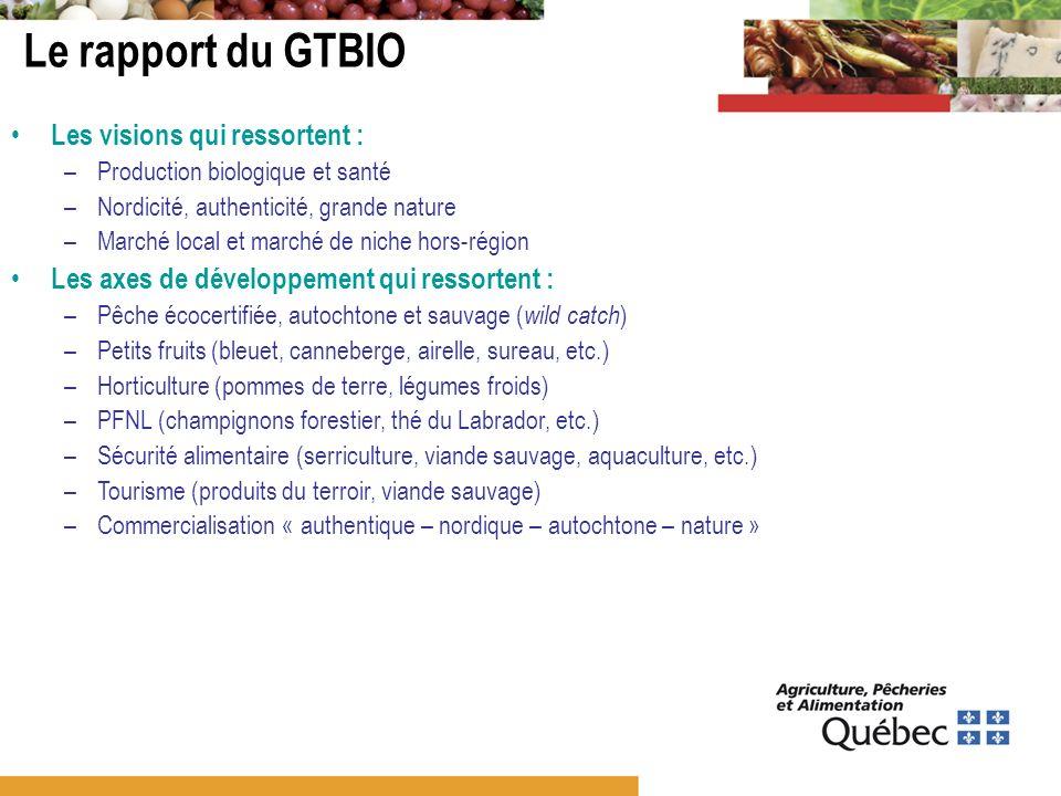 Autres potentiels Semences certifiées Pommes de terre de semence Légumes racines Légumes plein champ Serres (pour marché local) 4.