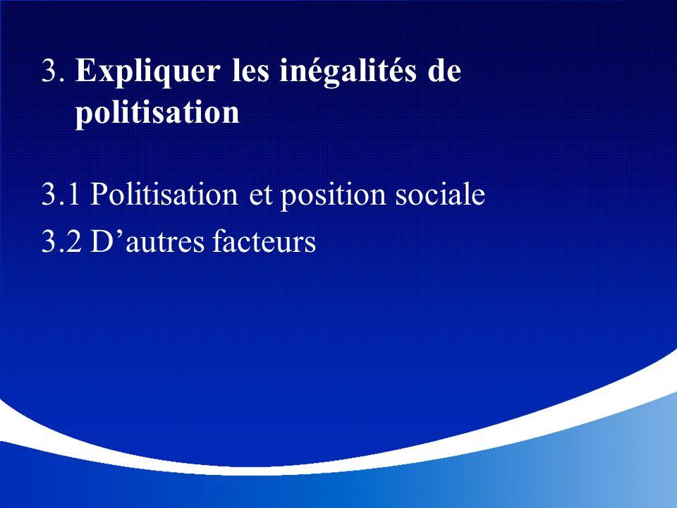 3. Expliquer les inégalités de politisation 3.1 Politisation et position sociale 3.2 Dautres facteurs
