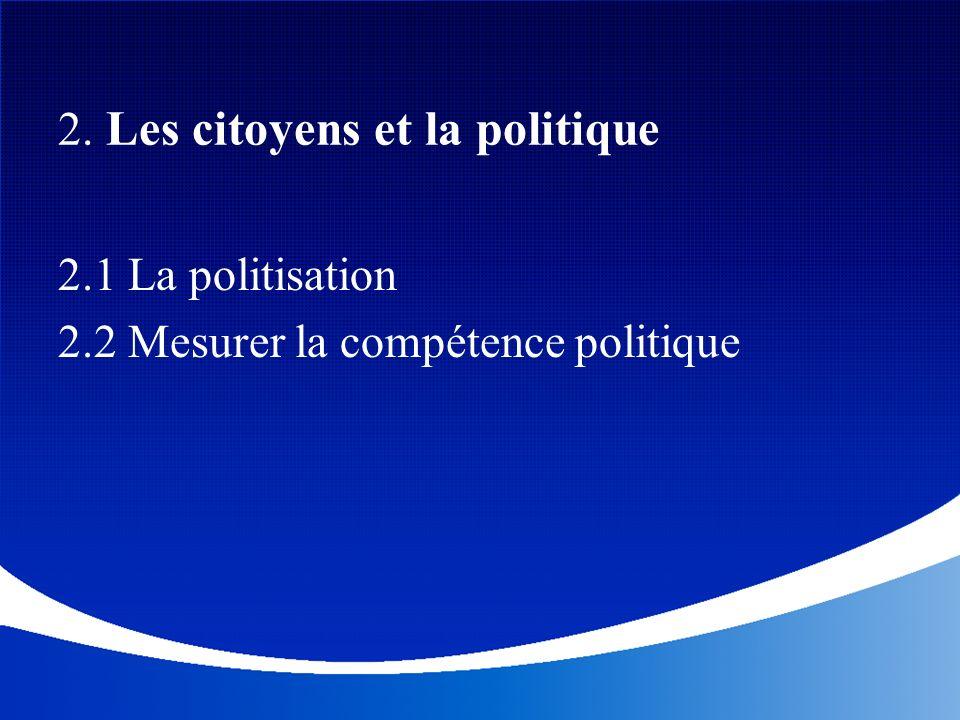 2. Les citoyens et la politique 2.1 La politisation 2.2 Mesurer la compétence politique