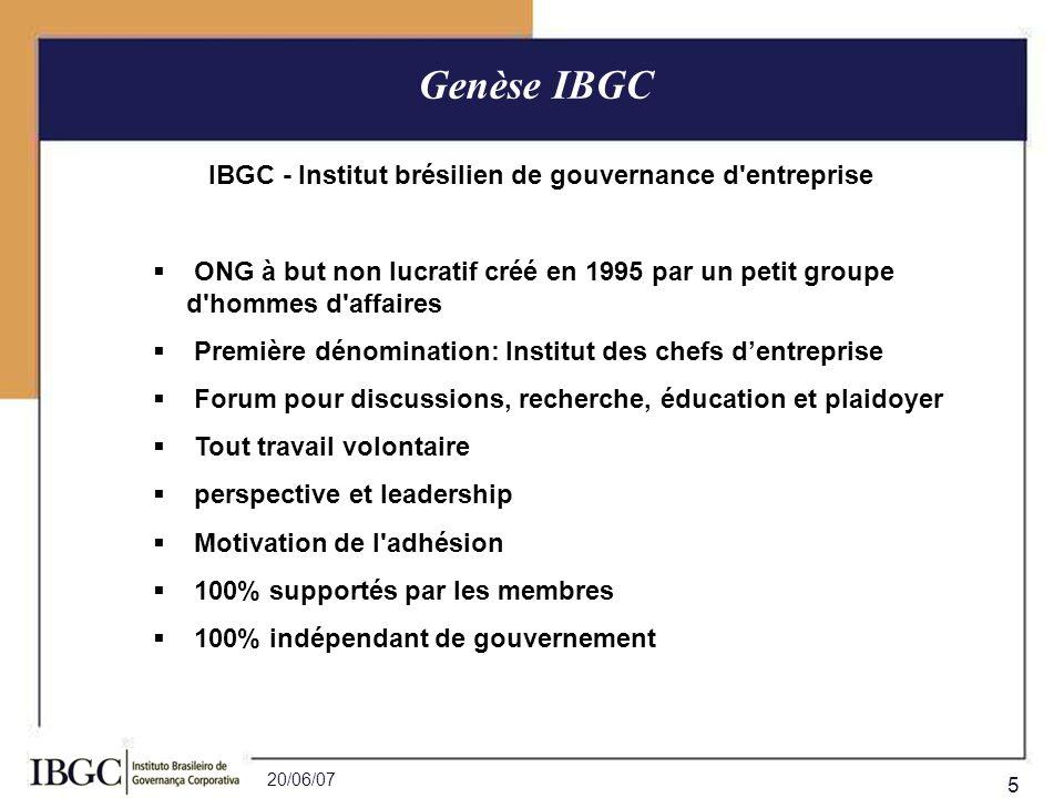20/06/07 5 Genèse IBGC IBGC - Institut brésilien de gouvernance d'entreprise ONG à but non lucratif créé en 1995 par un petit groupe d'hommes d'affair