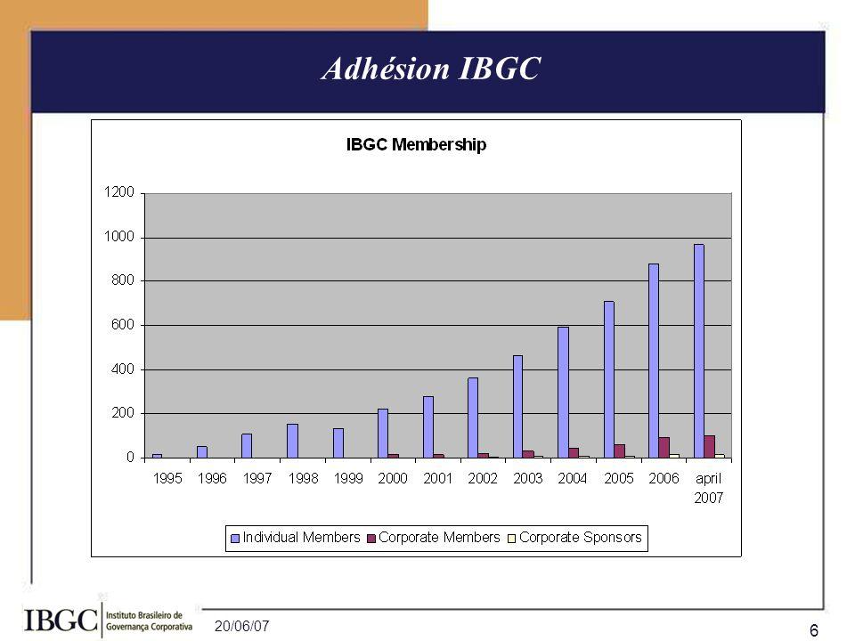 20/06/07 6 Adhésion IBGC