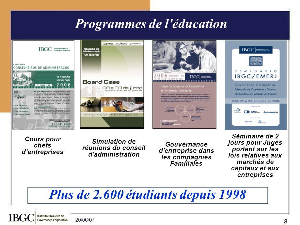 20/06/07 8 Programmes de l'éducation Cours pour chefs dentreprises Simulation de réunions du conseil d'administration Gouvernance d'entreprise dans le