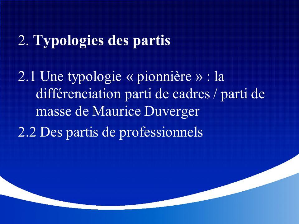 2. Typologies des partis 2.1 Une typologie « pionnière » : la différenciation parti de cadres / parti de masse de Maurice Duverger 2.2 Des partis de p
