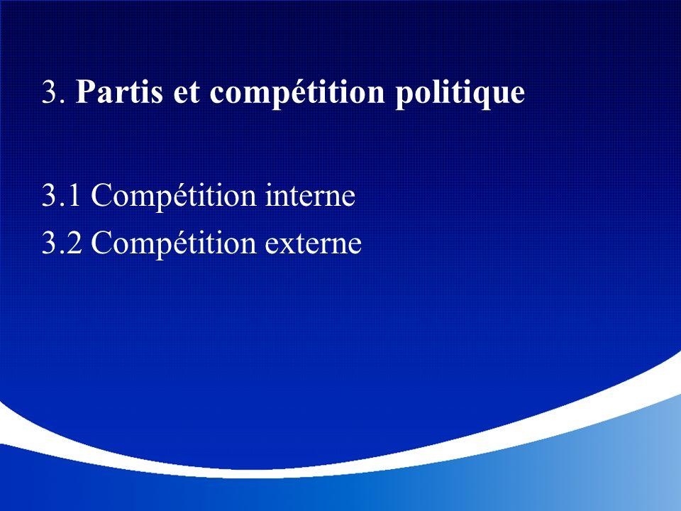 3. Partis et compétition politique 3.1 Compétition interne 3.2 Compétition externe