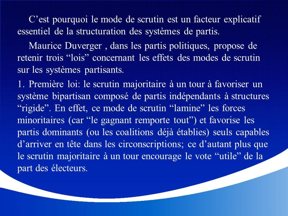 Cest pourquoi le mode de scrutin est un facteur explicatif essentiel de la structuration des systèmes de partis. Maurice Duverger, dans les partis pol