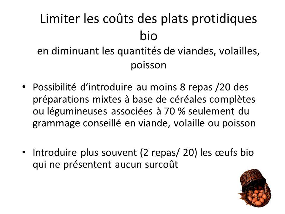 Limiter les coûts des plats protidiques bio en diminuant les quantités de viandes, volailles, poisson Possibilité dintroduire au moins 8 repas /20 des
