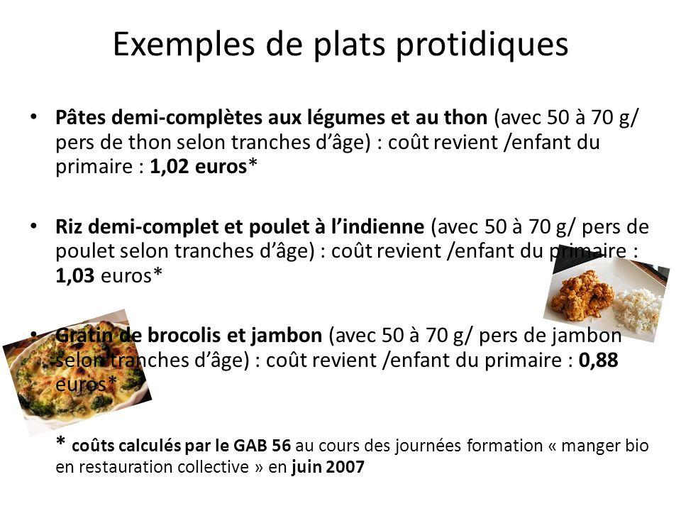 Exemples de plats protidiques Pâtes demi-complètes aux légumes et au thon (avec 50 à 70 g/ pers de thon selon tranches dâge) : coût revient /enfant du