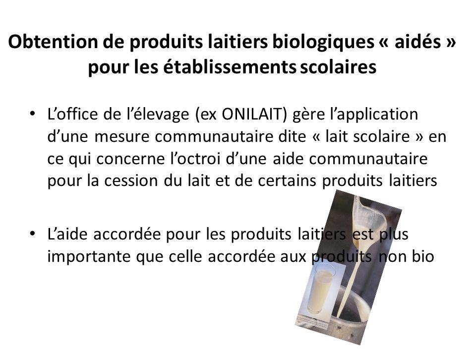 Obtention de produits laitiers biologiques « aidés » pour les établissements scolaires Loffice de lélevage (ex ONILAIT) gère lapplication dune mesure