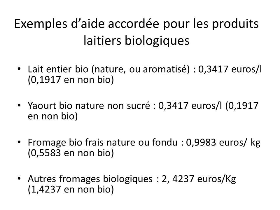 Exemples daide accordée pour les produits laitiers biologiques Lait entier bio (nature, ou aromatisé) : 0,3417 euros/l (0,1917 en non bio) Yaourt bio