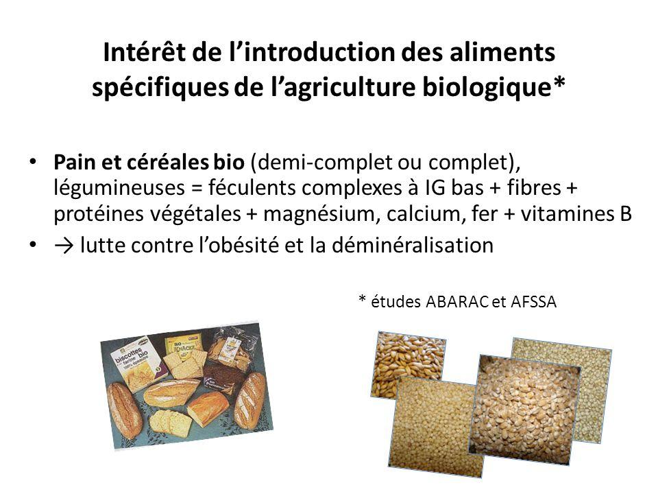 Intérêt de lintroduction des aliments spécifiques de lagriculture biologique* Pain et céréales bio (demi-complet ou complet), légumineuses = féculents