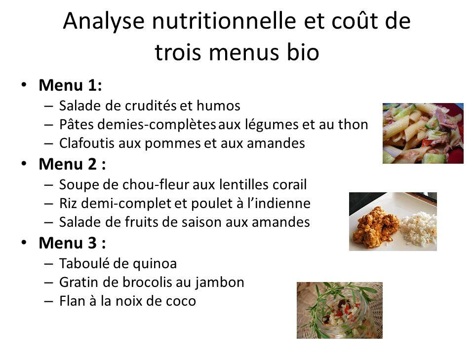 Analyse nutritionnelle et coût de trois menus bio Menu 1: – Salade de crudités et humos – Pâtes demies-complètes aux légumes et au thon – Clafoutis au