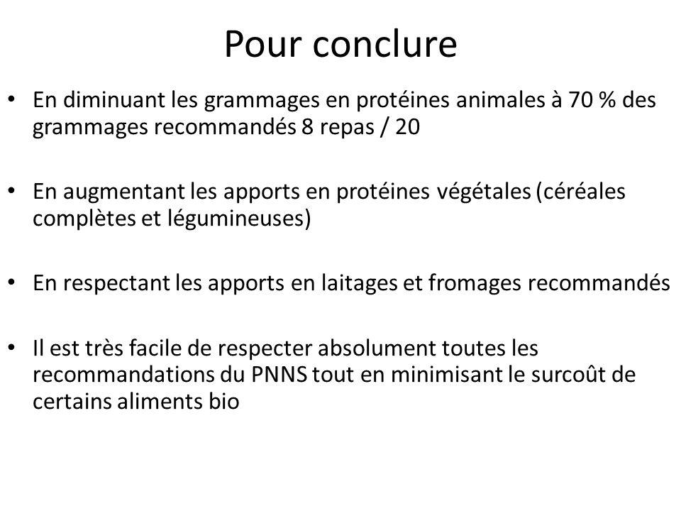 Pour conclure En diminuant les grammages en protéines animales à 70 % des grammages recommandés 8 repas / 20 En augmentant les apports en protéines vé