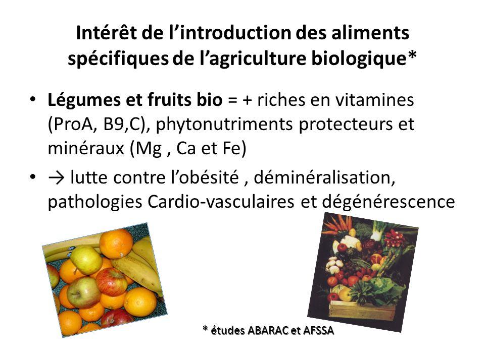 Intérêt de lintroduction des aliments spécifiques de lagriculture biologique* Légumes et fruits bio = + riches en vitamines (ProA, B9,C), phytonutrime
