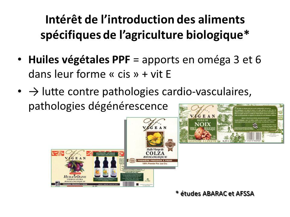 Intérêt de lintroduction des aliments spécifiques de lagriculture biologique* Huiles végétales PPF = apports en oméga 3 et 6 dans leur forme « cis » +