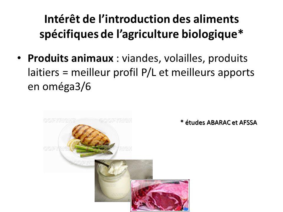 Intérêt de lintroduction des aliments spécifiques de lagriculture biologique* Produits animaux : viandes, volailles, produits laitiers = meilleur prof
