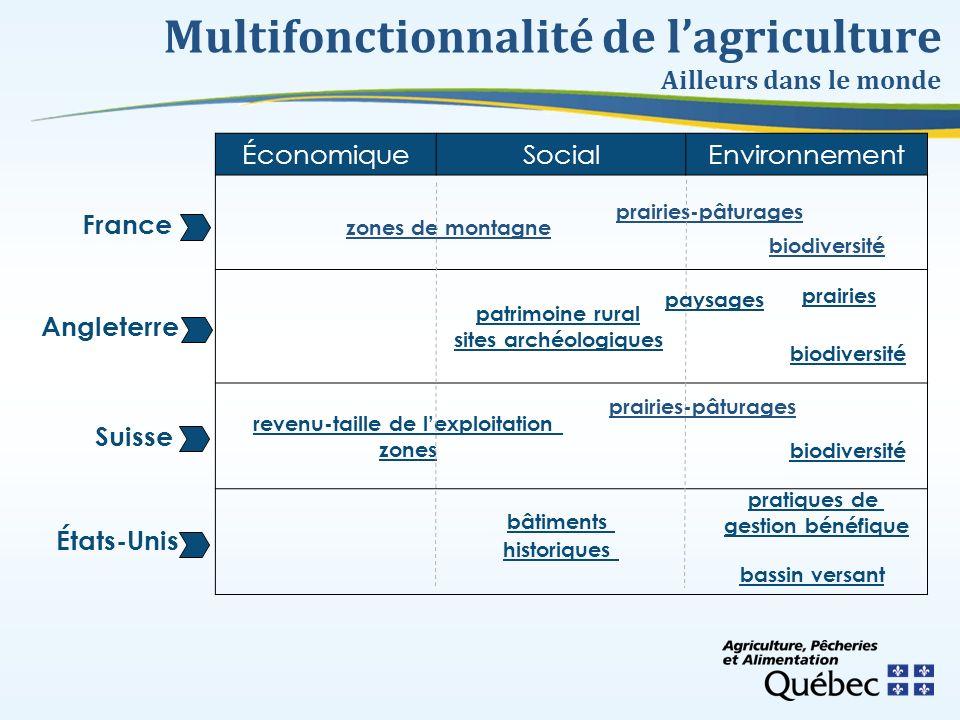 Multifonctionnalité de lagriculture Ailleurs dans le monde ÉconomiqueSocialEnvironnement zones de montagne prairies-pâturages biodiversité France prai