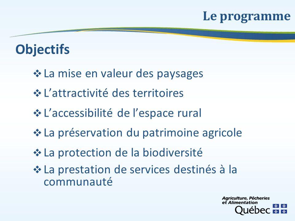 Objectifs La mise en valeur des paysages Lattractivité des territoires Laccessibilité de lespace rural La préservation du patrimoine agricole La prote