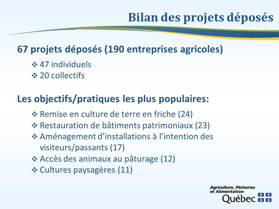 Bilan des projets déposés 67 projets déposés (190 entreprises agricoles) 47 individuels 20 collectifs Les objectifs/pratiques les plus populaires: Rem