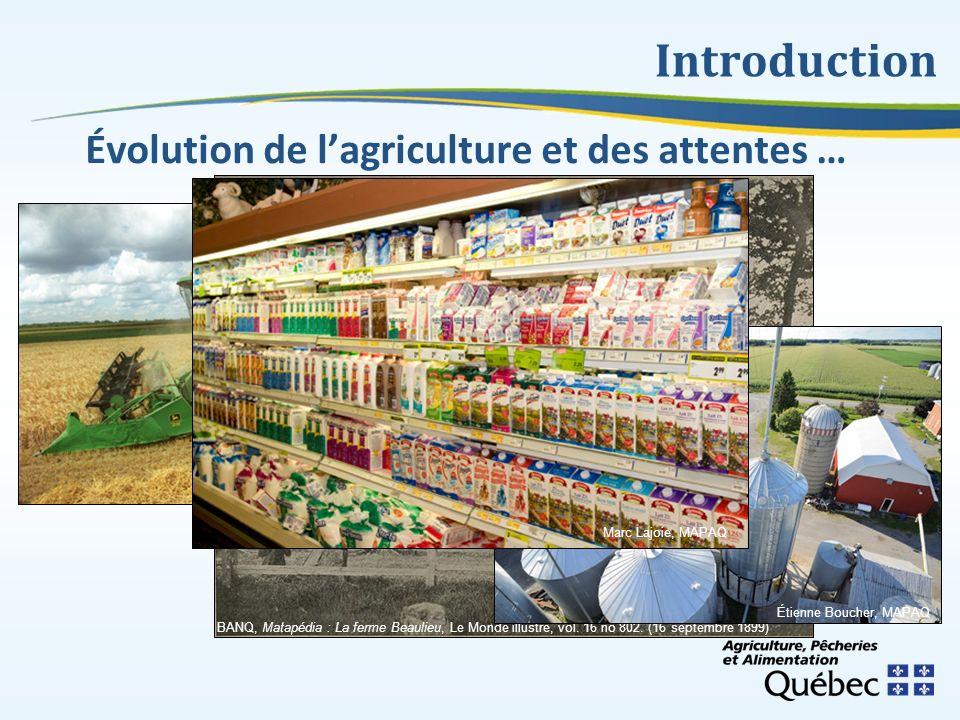 BANQ, Matapédia : La ferme Beaulieu, Le Monde illustré, vol. 16 no 802. (16 septembre 1899) Introduction Évolution de lagriculture et des attentes … M