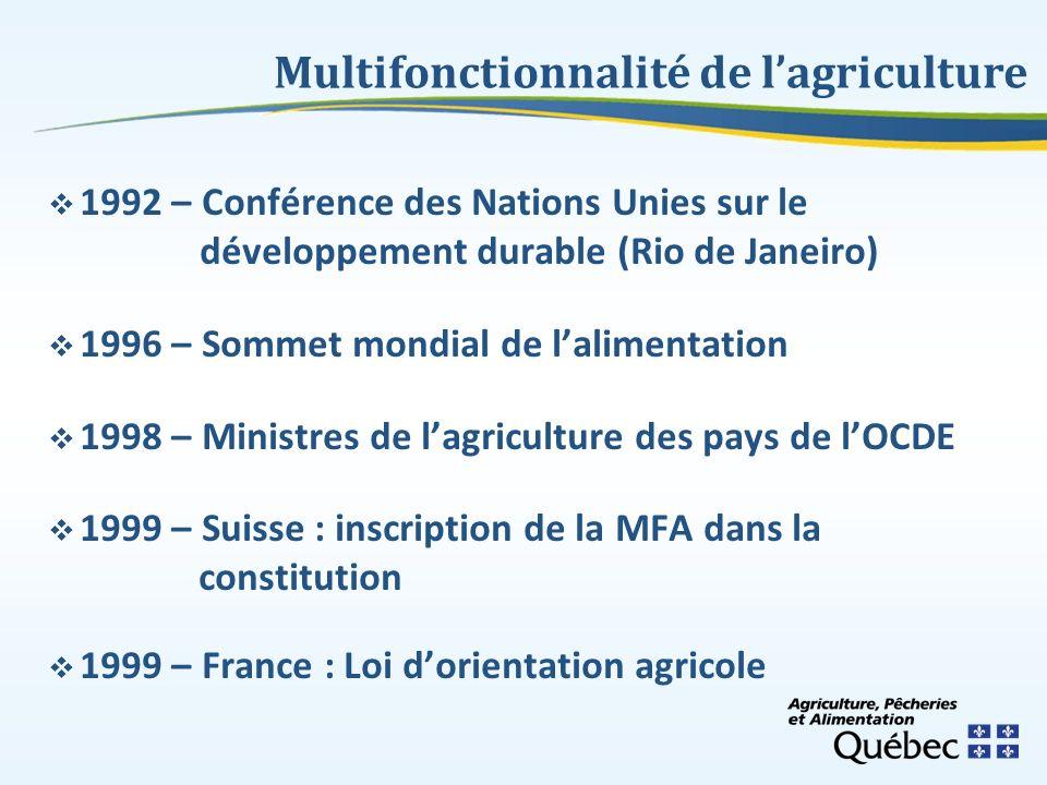 1992 – Conférence des Nations Unies sur le développement durable (Rio de Janeiro) 1996 – Sommet mondial de lalimentation 1998 – Ministres de lagricult