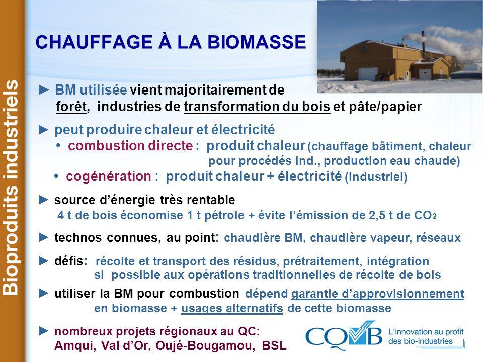 CHAUFFAGE À LA BIOMASSE BM utilisée vient majoritairement de forêt, industries de transformation du bois et pâte/papier peut produire chaleur et élect