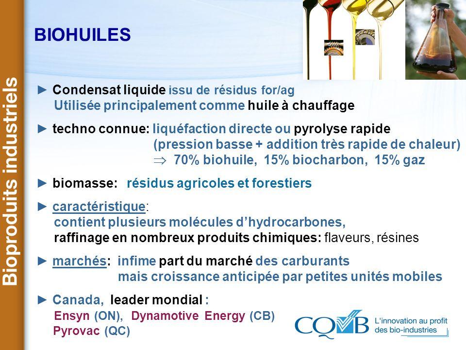 BIOHUILES Condensat liquide issu de résidus for/ag Utilisée principalement comme huile à chauffage techno connue: liquéfaction directe ou pyrolyse rap