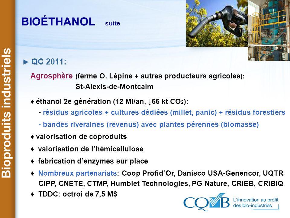 BIOÉTHANOL suite QC 2011: Agrosphère ( ferme O. Lépine + autres producteurs agricoles ): St-Alexis-de-Montcalm éthanol 2e génération (12 Ml/an, 66 kt